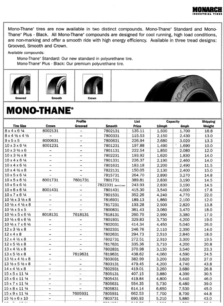 Tire Specifications Bird Tire Sales Service Inc